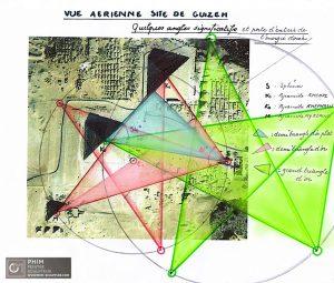 Site de Guizeh, repérage géométrique.