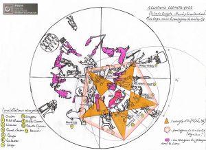 Actions du lion dans le zodiaque de Denderah (planche A)