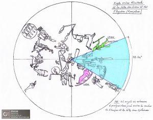 Angle de 54° sur le zodiaque de Denderah