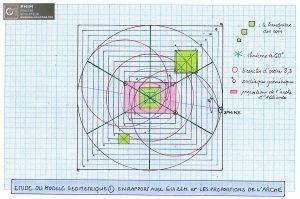 Modèle géométrique de Guizeh avec les cercles d'ordre 8.5