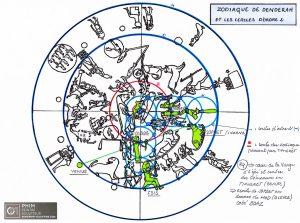 Isis dans le planisphère de Denderah