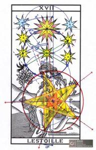 Schéma de construction de la carte 17 et définition d'un pentacle