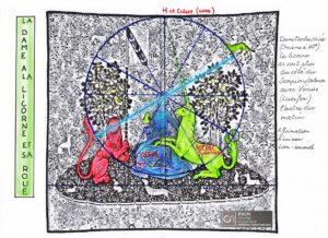 La dame à la licorne et la roue