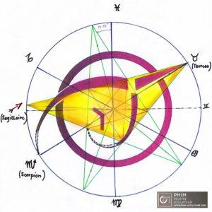 Décryptage du logo de la licorne rose invisible