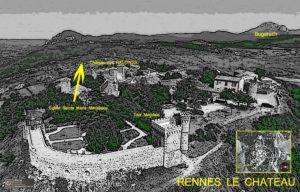 Situation géographique de Rennes le château