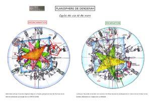 Planisphère de Denderah: deux types d'étoile marquant le destin de l'homme osirien